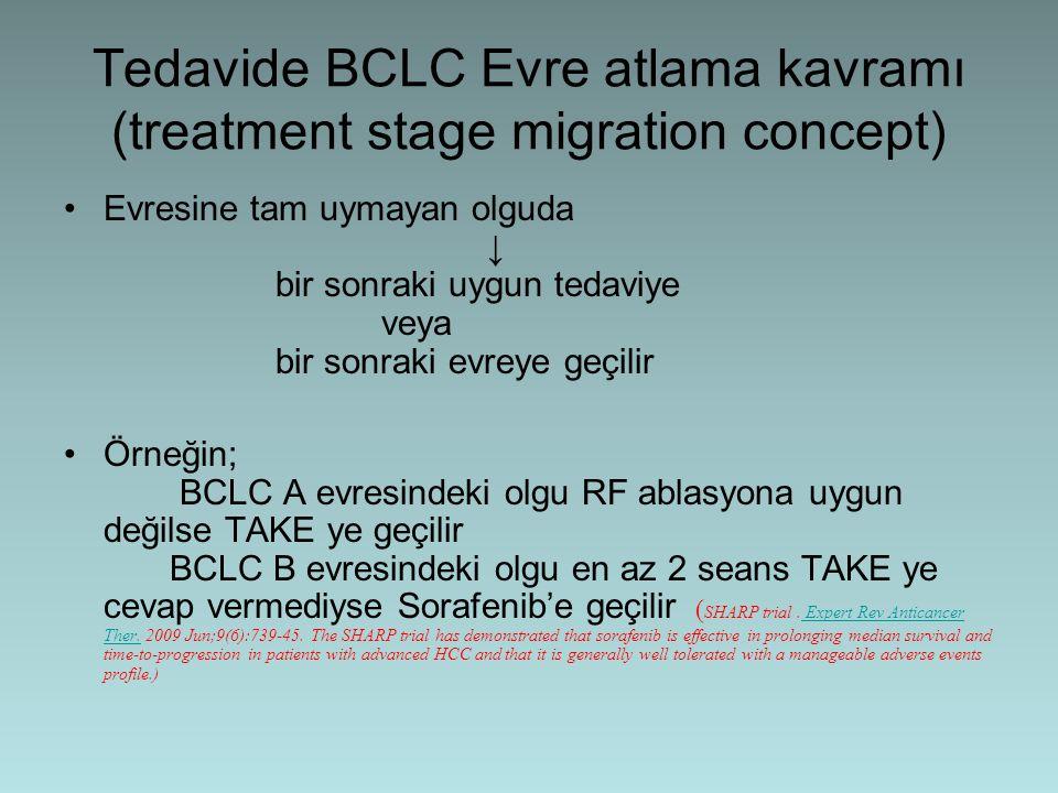 Tedavide BCLC Evre atlama kavramı (treatment stage migration concept) Evresine tam uymayan olguda ↓ bir sonraki uygun tedaviye veya bir sonraki evreye
