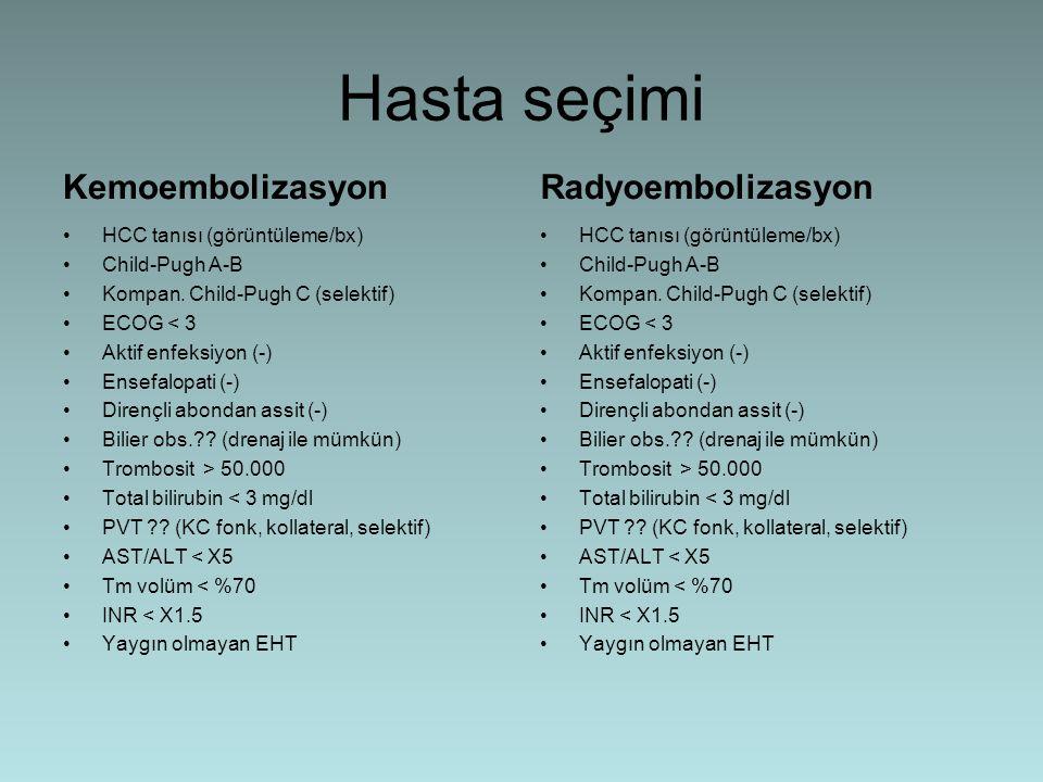 Hasta seçimi Kemoembolizasyon HCC tanısı (görüntüleme/bx) Child-Pugh A-B Kompan. Child-Pugh C (selektif) ECOG < 3 Aktif enfeksiyon (-) Ensefalopati (-