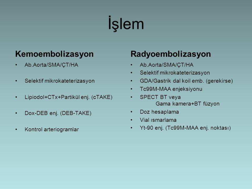İşlem Kemoembolizasyon Ab.Aorta/SMA/ÇT/HA Selektif mikrokateterizasyon Lipiodol+CTx+Partikül enj. (cTAKE) Dox-DEB enj. (DEB-TAKE) Kontrol arteriograml