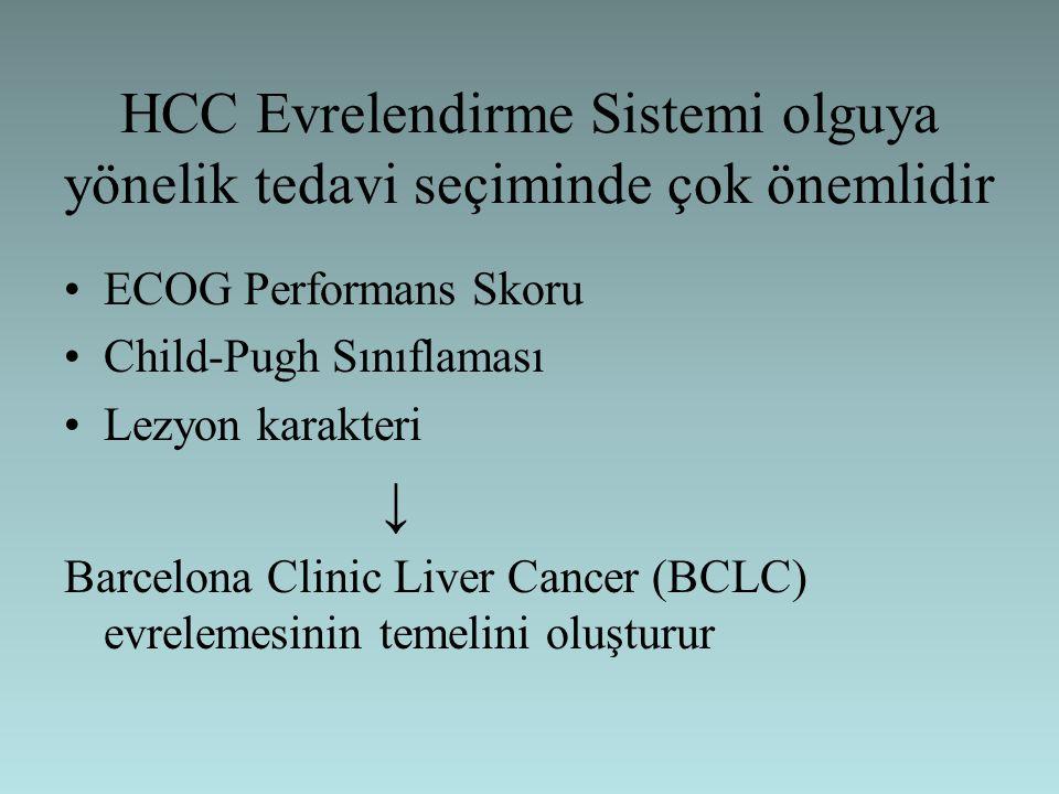 HCC Evrelendirme Sistemi olguya yönelik tedavi seçiminde çok önemlidir ECOG Performans Skoru Child-Pugh Sınıflaması Lezyon karakteri ↓ Barcelona Clini