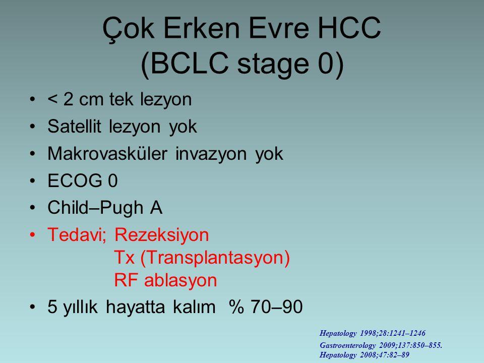 Çok Erken Evre HCC (BCLC stage 0) < 2 cm tek lezyon Satellit lezyon yok Makrovasküler invazyon yok ECOG 0 Child–Pugh A Tedavi; Rezeksiyon Tx (Transpla