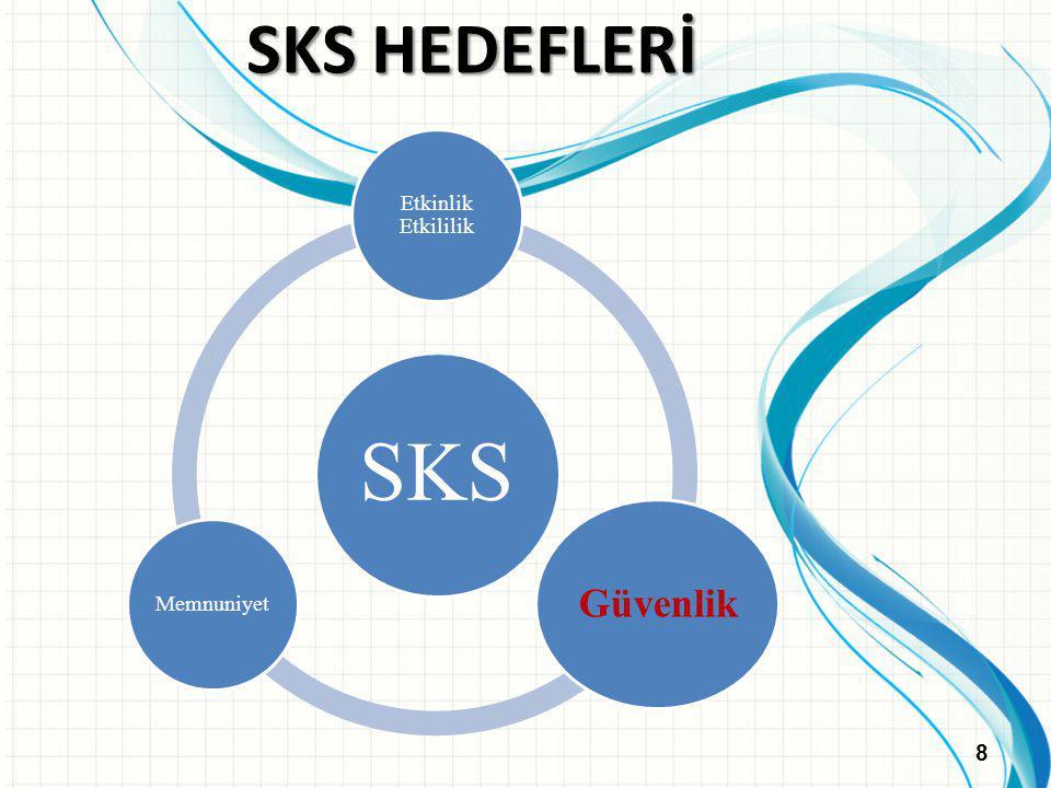 SKS HEDEFLERİ SKS Etkinlik Etkililik Güvenlik Memnuniyet 8