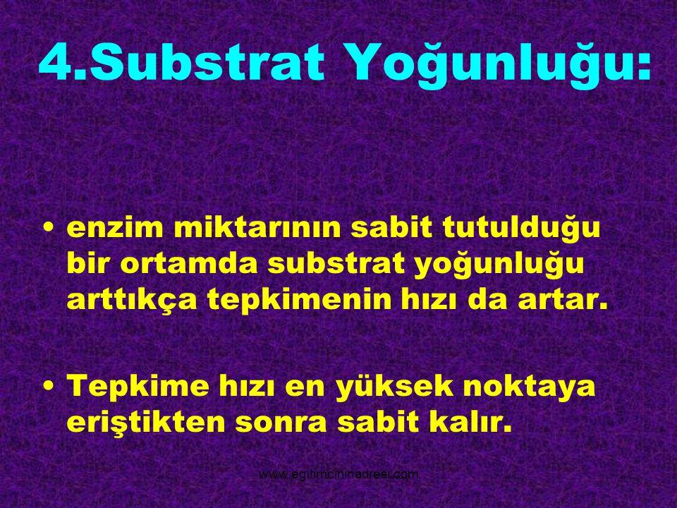 4.Substrat Yoğunluğu: enzim miktarının sabit tutulduğu bir ortamda substrat yoğunluğu arttıkça tepkimenin hızı da artar.
