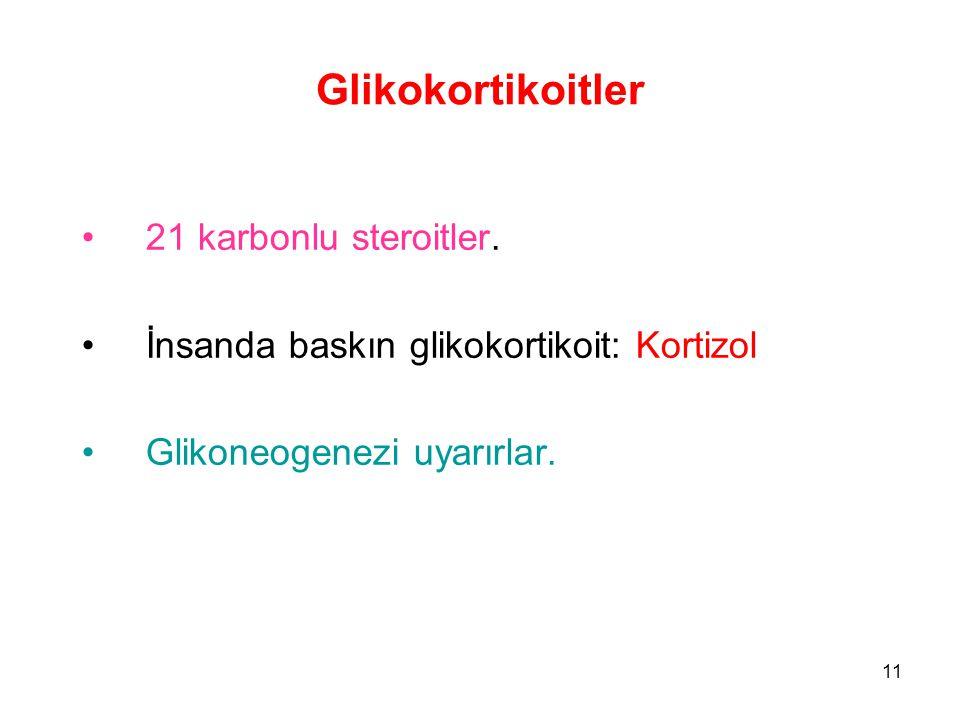 Glikokortikoitler 21 karbonlu steroitler. İnsanda baskın glikokortikoit: Kortizol Glikoneogenezi uyarırlar. 11