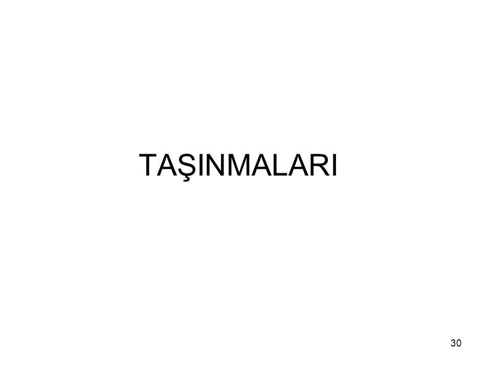 TAŞINMALARI 30