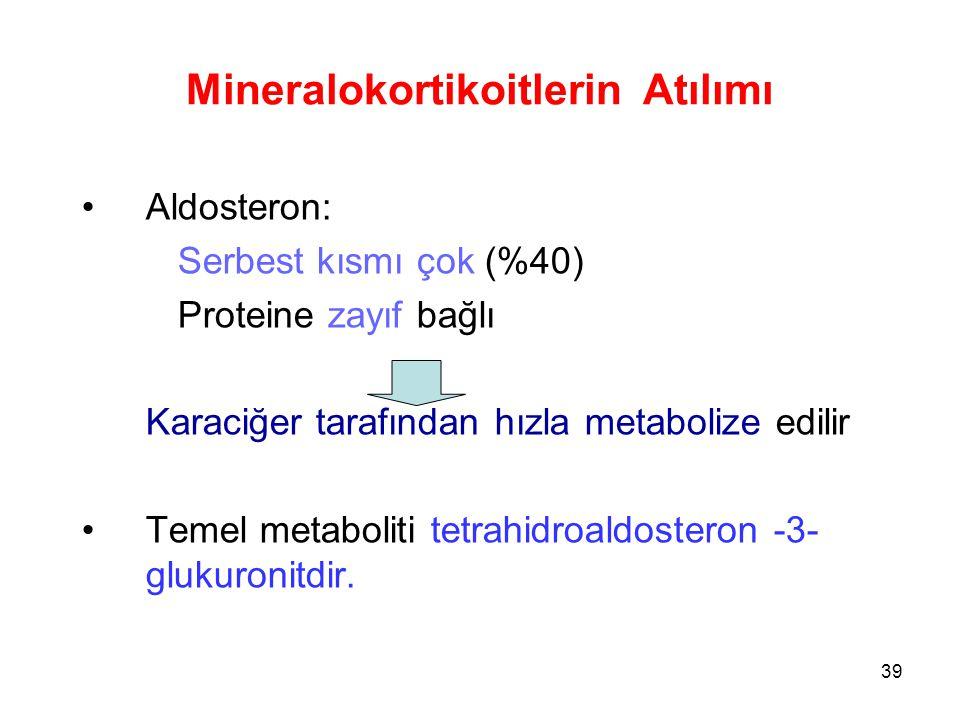 Mineralokortikoitlerin Atılımı Aldosteron: Serbest kısmı çok (%40) Proteine zayıf bağlı Karaciğer tarafından hızla metabolize edilir Temel metaboliti