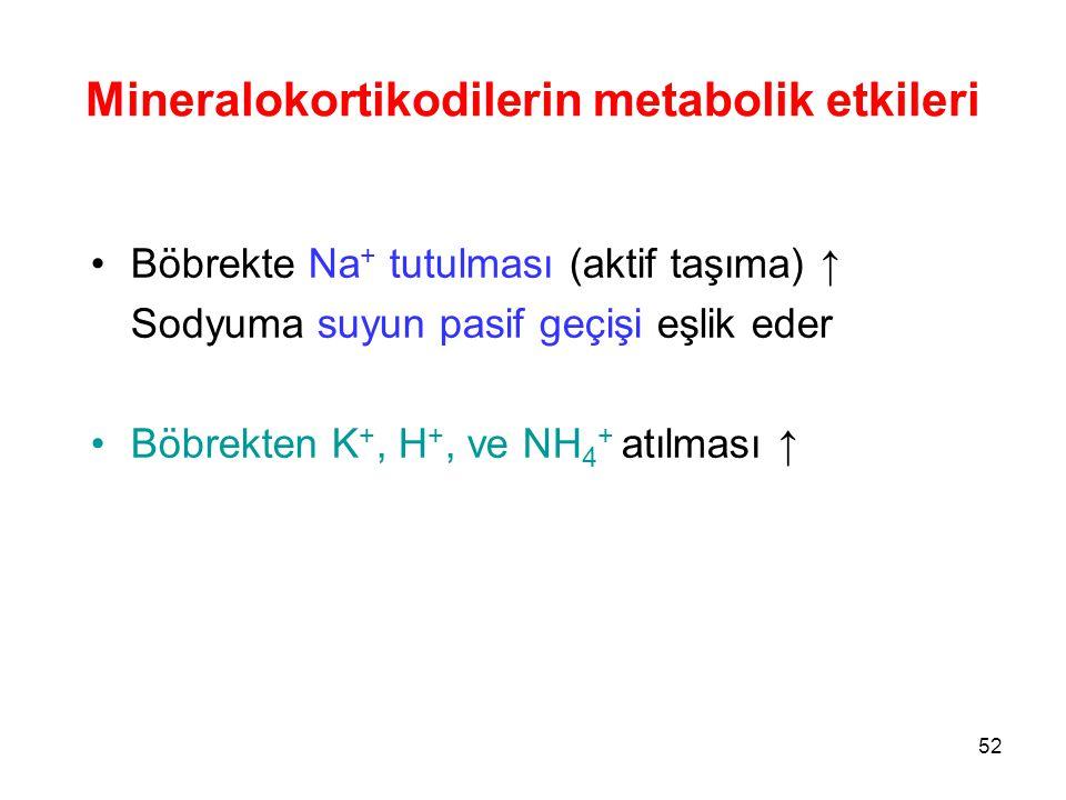 Mineralokortikodilerin metabolik etkileri Böbrekte Na + tutulması (aktif taşıma) ↑ Sodyuma suyun pasif geçişi eşlik eder Böbrekten K +, H +, ve NH 4 +