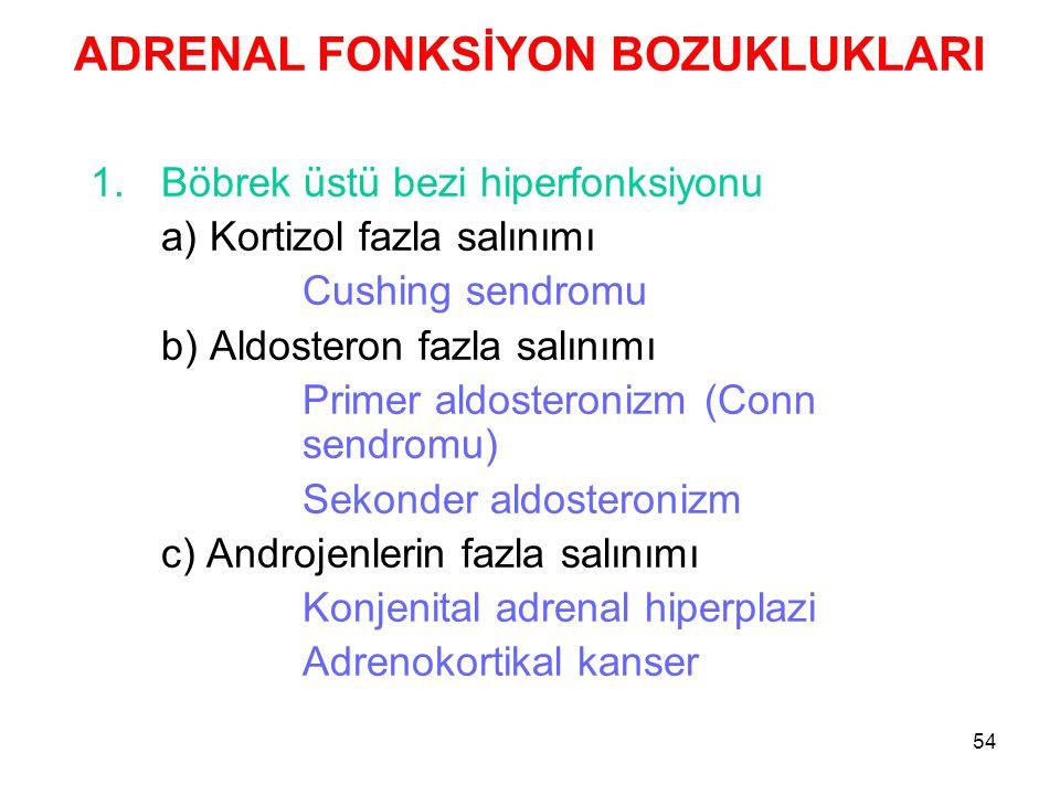 ADRENAL FONKSİYON BOZUKLUKLARI 1.Böbrek üstü bezi hiperfonksiyonu a) Kortizol fazla salınımı Cushing sendromu b) Aldosteron fazla salınımı Primer aldo