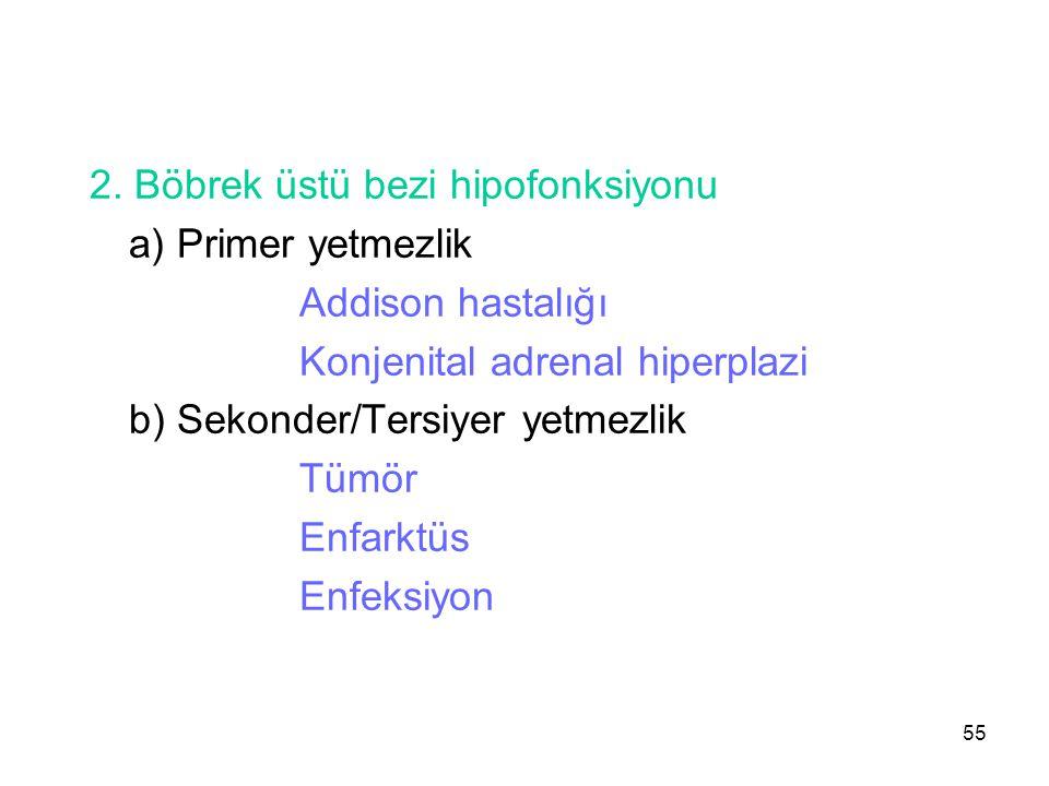 2. Böbrek üstü bezi hipofonksiyonu a) Primer yetmezlik Addison hastalığı Konjenital adrenal hiperplazi b) Sekonder/Tersiyer yetmezlik Tümör Enfarktüs