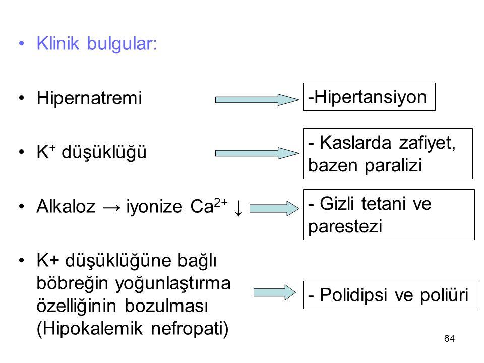Klinik bulgular: Hipernatremi K + düşüklüğü Alkaloz → iyonize Ca 2+ ↓ K+ düşüklüğüne bağlı böbreğin yoğunlaştırma özelliğinin bozulması (Hipokalemik n