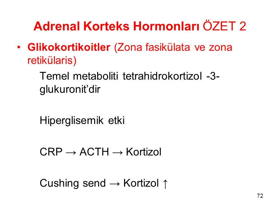 Adrenal Korteks Hormonları ÖZET 2 Glikokortikoitler (Zona fasikülata ve zona retikülaris) Temel metaboliti tetrahidrokortizol -3- glukuronit'dir Hiper