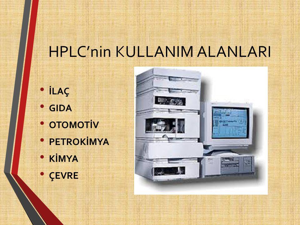 HPLC'nin KULLANIM ALANLARI İLAÇ GIDA OTOMOTİV PETROKİMYA KİMYA ÇEVRE