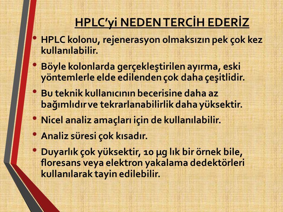 HPLC'yi NEDEN TERCİH EDERİZ HPLC kolonu, rejenerasyon olmaksızın pek çok kez kullanılabilir.