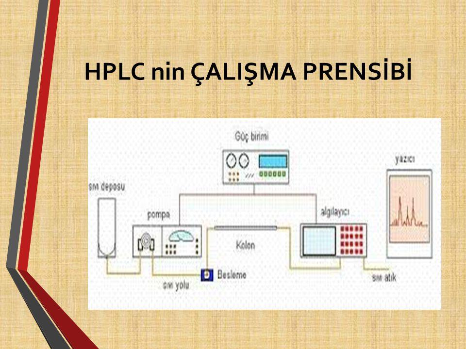 HPLC nin ÇALIŞMA PRENSİBİ
