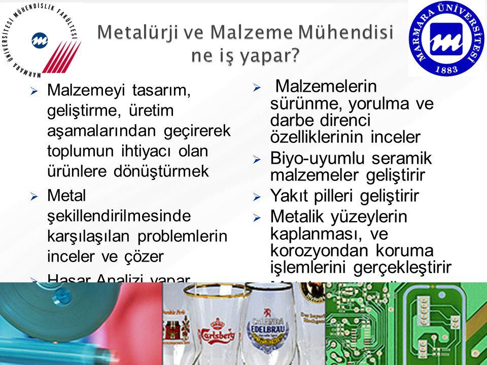  Malzemeyi tasarım, geliştirme, üretim aşamalarından geçirerek toplumun ihtiyacı olan ürünlere dönüştürmek  Metal şekillendirilmesinde karşılaşılan problemlerin inceler ve çözer  Hasar Analizi yapar.
