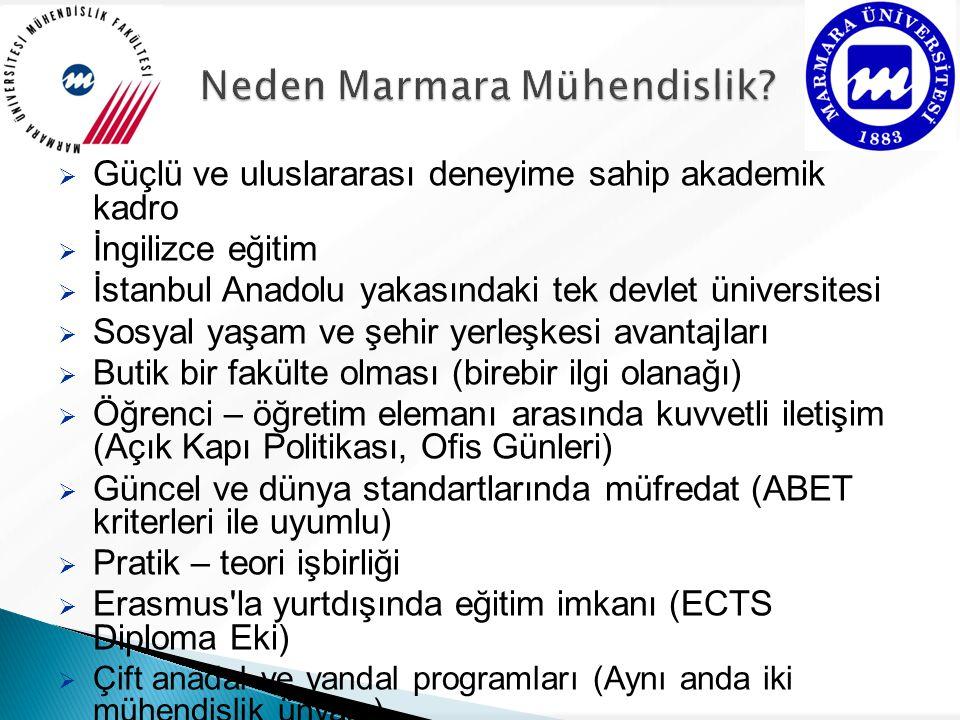  Güçlü ve uluslararası deneyime sahip akademik kadro  İngilizce eğitim  İstanbul Anadolu yakasındaki tek devlet üniversitesi  Sosyal yaşam ve şehir yerleşkesi avantajları  Butik bir fakülte olması (birebir ilgi olanağı)  Öğrenci – öğretim elemanı arasında kuvvetli iletişim (Açık Kapı Politikası, Ofis Günleri)  Güncel ve dünya standartlarında müfredat (ABET kriterleri ile uyumlu)  Pratik – teori işbirliği  Erasmus la yurtdışında eğitim imkanı (ECTS Diploma Eki)  Çift anadal ve yandal programları (Aynı anda iki mühendislik ünvanı)