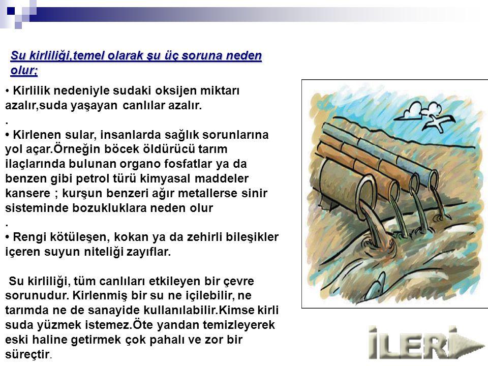 Su Kirliliğinin Diğer Çevre Sorunları İle İlişkisi 1)Radyo aktif kirlilik ile ilişkisi:radyon aktif maddeler suya karışır ve su kirlenir. Bu suyu kull