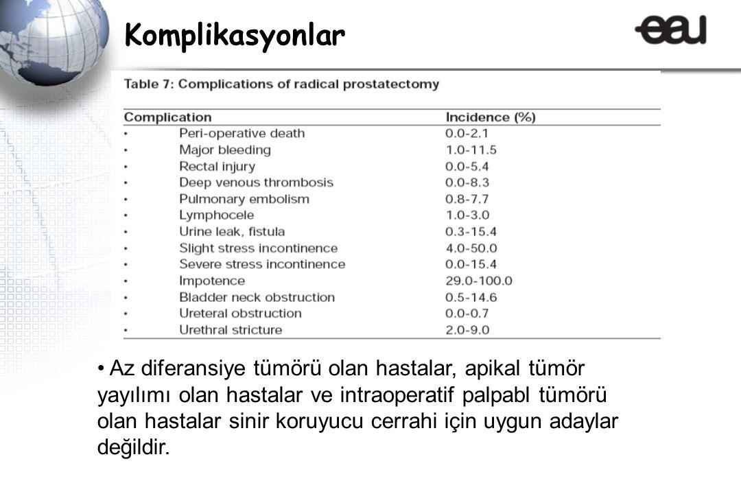 Komplikasyonlar Az diferansiye tümörü olan hastalar, apikal tümör yayılımı olan hastalar ve intraoperatif palpabl tümörü olan hastalar sinir koruyucu cerrahi için uygun adaylar değildir.