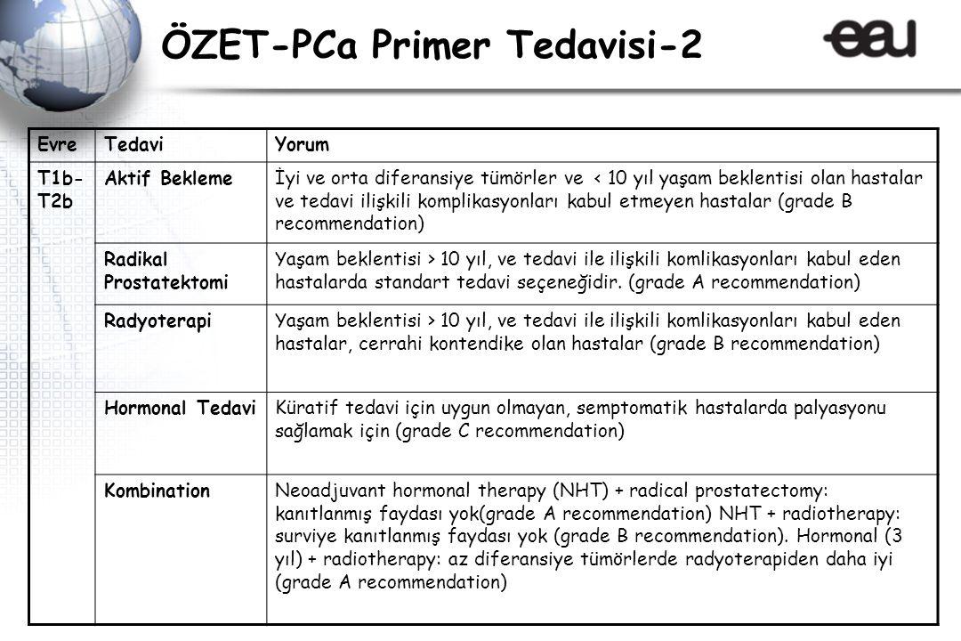 ÖZET-PCa Primer Tedavisi-2 EvreTedaviYorum T1b- T2b Aktif Beklemeİyi ve orta diferansiye tümörler ve < 10 yıl yaşam beklentisi olan hastalar ve tedavi ilişkili komplikasyonları kabul etmeyen hastalar (grade B recommendation) Radikal Prostatektomi Yaşam beklentisi > 10 yıl, ve tedavi ile ilişkili komlikasyonları kabul eden hastalarda standart tedavi seçeneğidir.