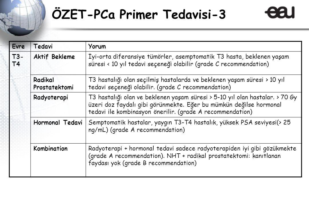 ÖZET-PCa Primer Tedavisi-3 EvreTedaviYorum T3- T4 Aktif Beklemeİyi-orta diferansiye tümörler, asemptomatik T3 hasta, beklenen yaşam süresi < 10 yıl tedavi seçeneği olabilir (grade C recommendation) Radikal Prostatektomi T3 hastalığı olan seçilmiş hastalarda ve beklenen yaşam süresi > 10 yıl tedavi seçeneği olabilir.