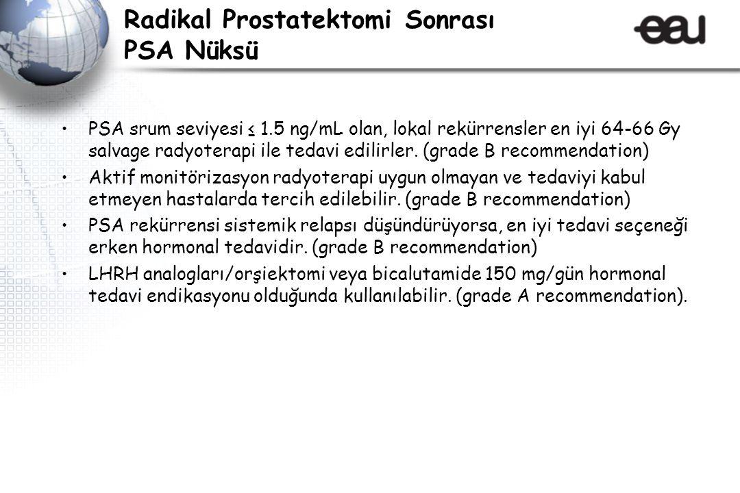 Radikal Prostatektomi Sonrası PSA Nüksü PSA srum seviyesi ≤ 1.5 ng/mL olan, lokal rekürrensler en iyi 64-66 Gy salvage radyoterapi ile tedavi edilirler.