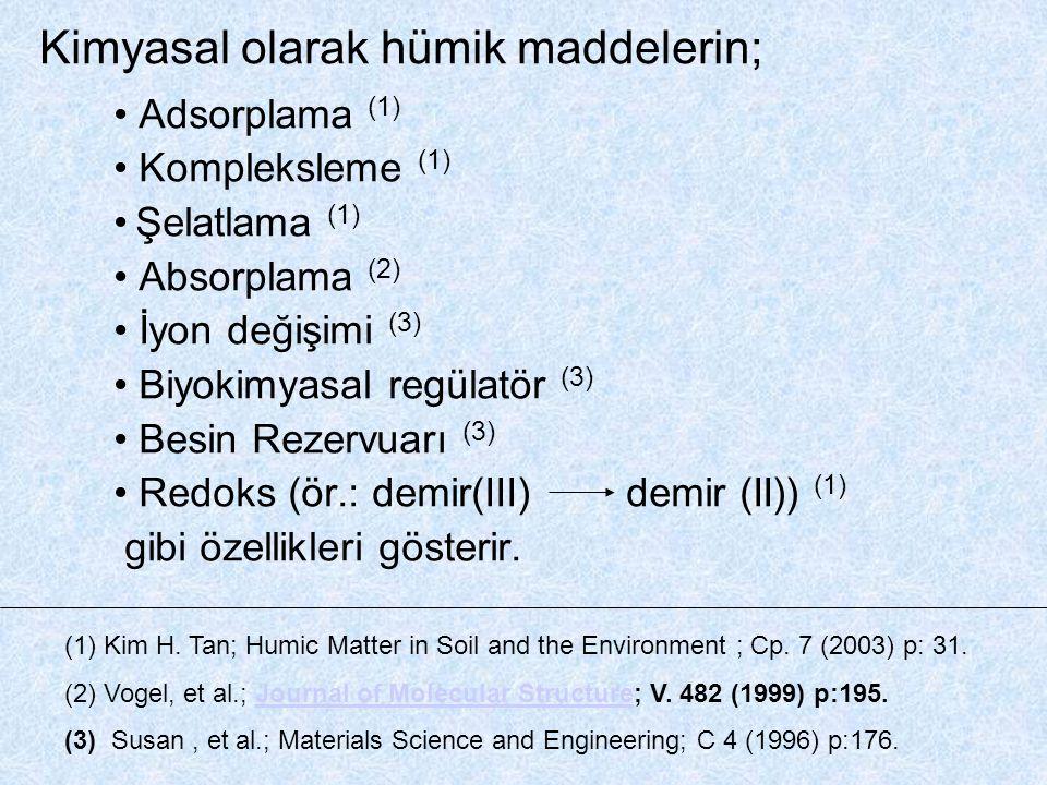 Adsorplama (1) Kompleksleme (1) Şelatlama (1) Absorplama (2) İyon değişimi (3) Biyokimyasal regülatör (3) Besin Rezervuarı (3) Redoks (ör.: demir(III) demir (II)) (1) gibi özellikleri gösterir.