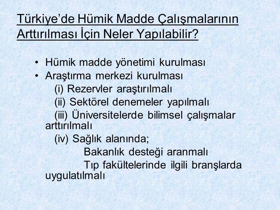 Türkiye'de Hümik Madde Çalışmalarının Arttırılması İçin Neler Yapılabilir? Hümik madde yönetimi kurulması Araştırma merkezi kurulması (i) Rezervler ar