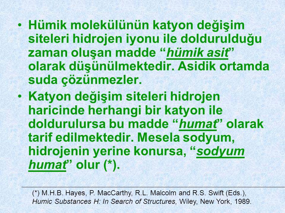 """Hümik molekülünün katyon değişim siteleri hidrojen iyonu ile doldurulduğu zaman oluşan madde """"hümik asit"""" olarak düşünülmektedir. Asidik ortamda suda"""