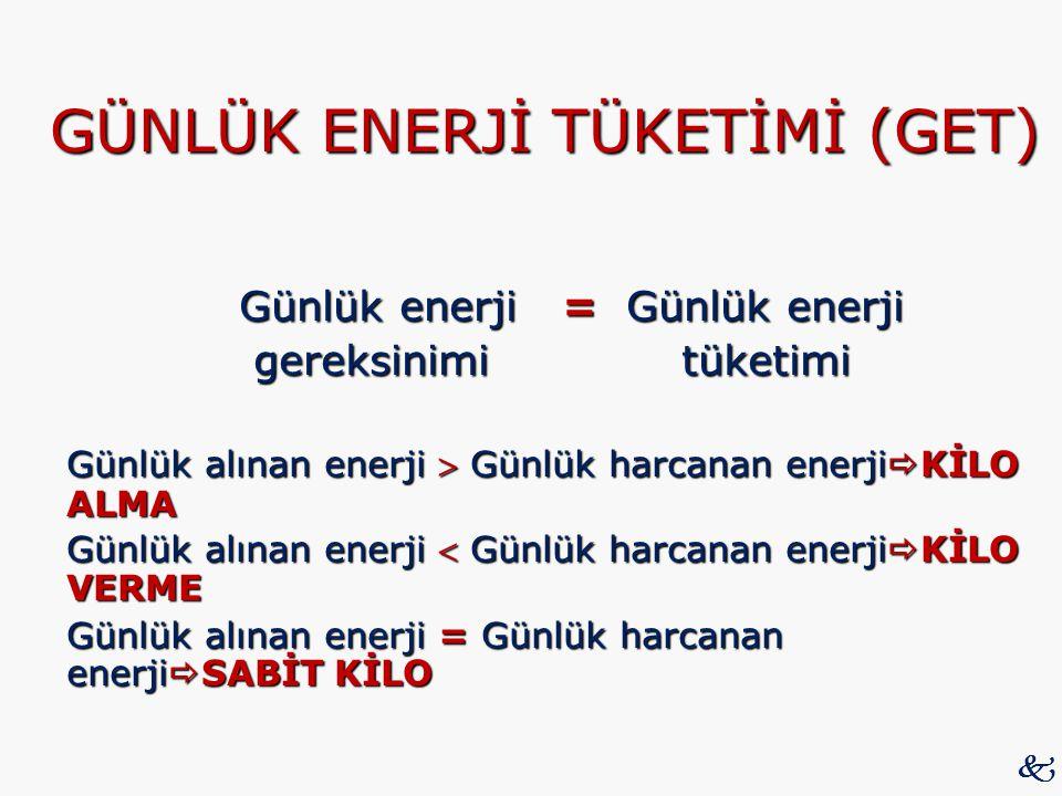 GÜNLÜK ENERJİ TÜKETİMİ (GET) Günlük enerji = Günlük enerji gereksinimi tüketimi gereksinimi tüketimi Günlük alınan enerji  Günlük harcanan enerji  K