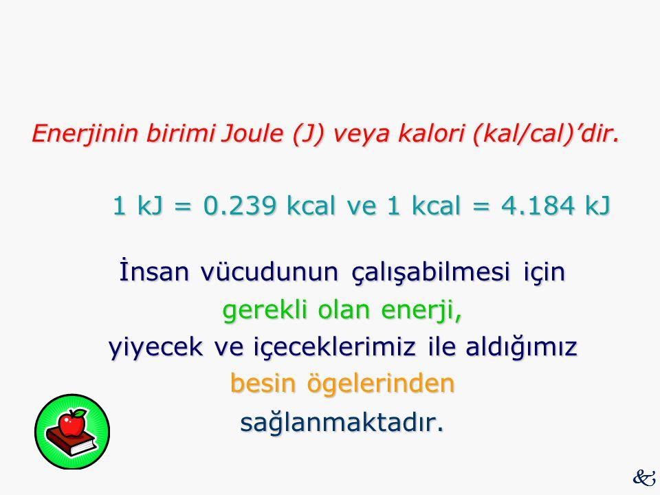 Enerjinin birimi Joule (J) veya kalori (kal/cal)'dir. 1 kJ = 0.239 kcal ve 1 kcal = 4.184 kJ 1 kJ = 0.239 kcal ve 1 kcal = 4.184 kJ İnsan vücudunun ça