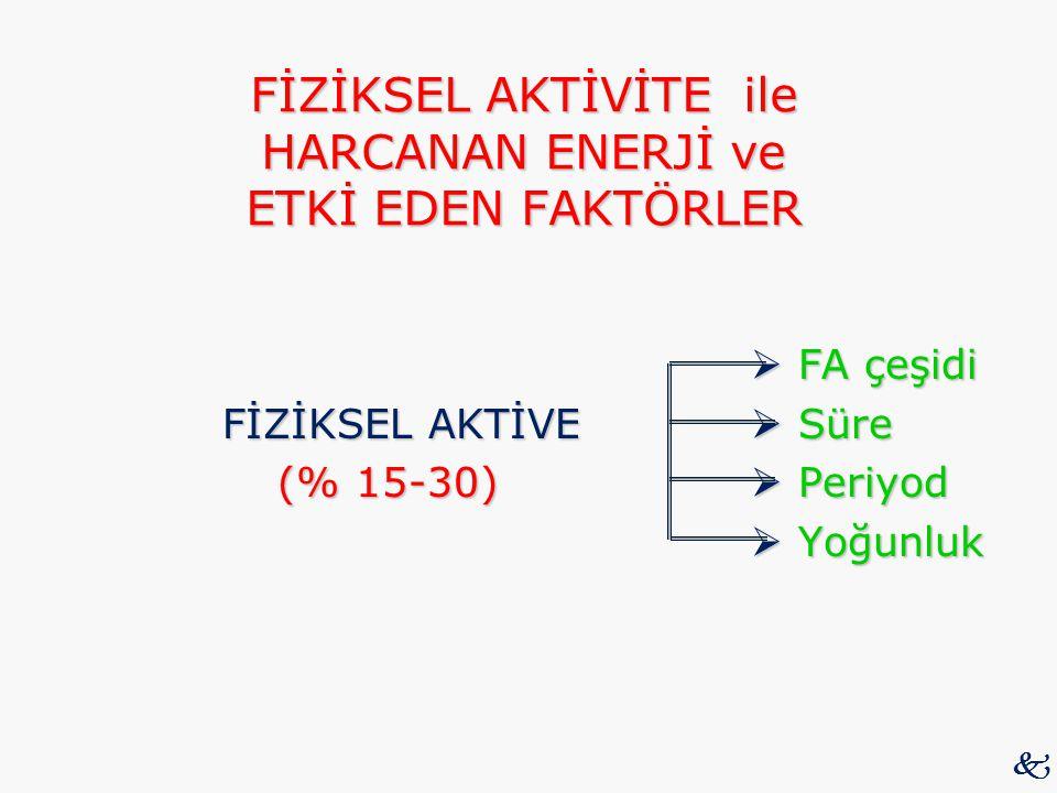 FİZİKSEL AKTİVİTE ile HARCANAN ENERJİ ve ETKİ EDEN FAKTÖRLER  FA çeşidi FİZİKSEL AKTİVE  Süre (% 15-30)  Periyod (% 15-30)  Periyod  Yoğunluk 