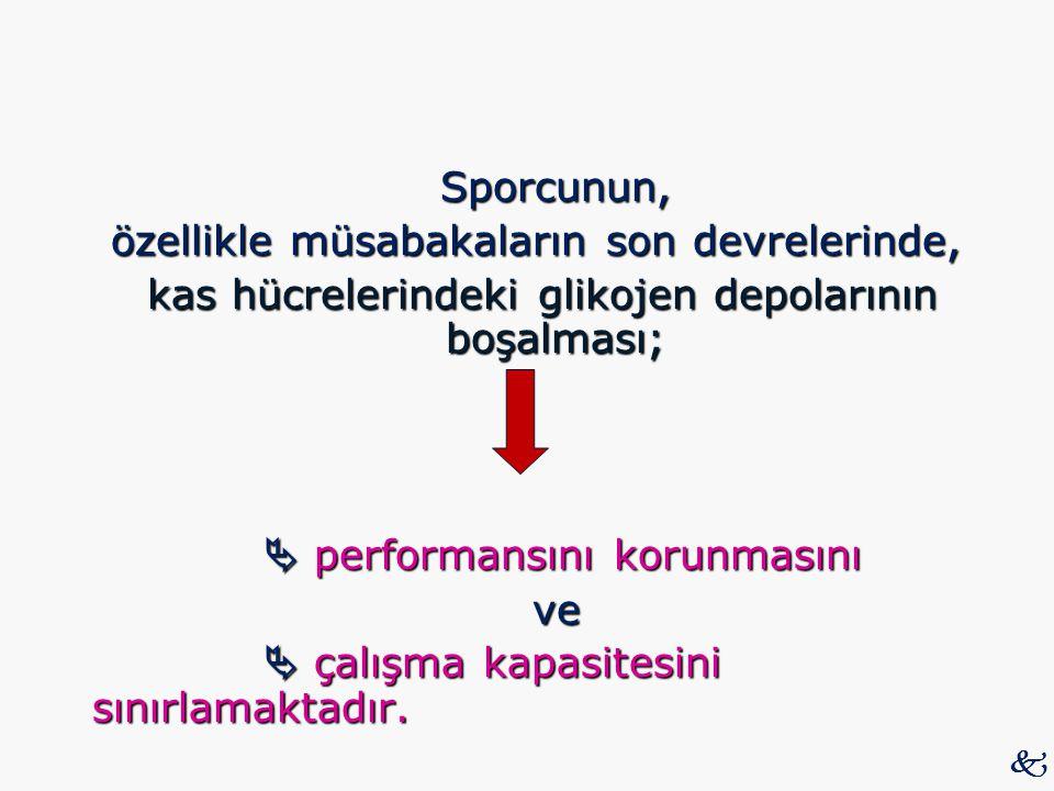 Sporcunun, özellikle müsabakaların son devrelerinde, kas hücrelerindeki glikojen depolarının boşalması; kas hücrelerindeki glikojen depolarının boşalm