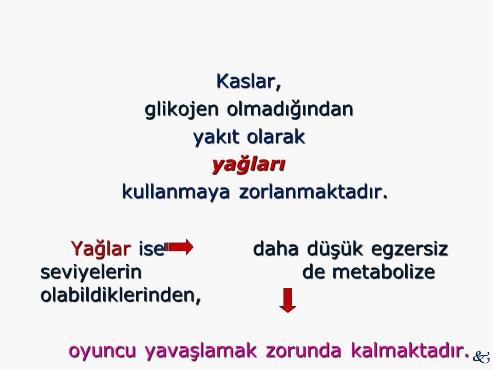 Kaslar, glikojen olmadığından yakıt olarak yağları kullanmaya zorlanmaktadır. kullanmaya zorlanmaktadır. Yağlar ise daha düşük egzersiz seviyelerin de