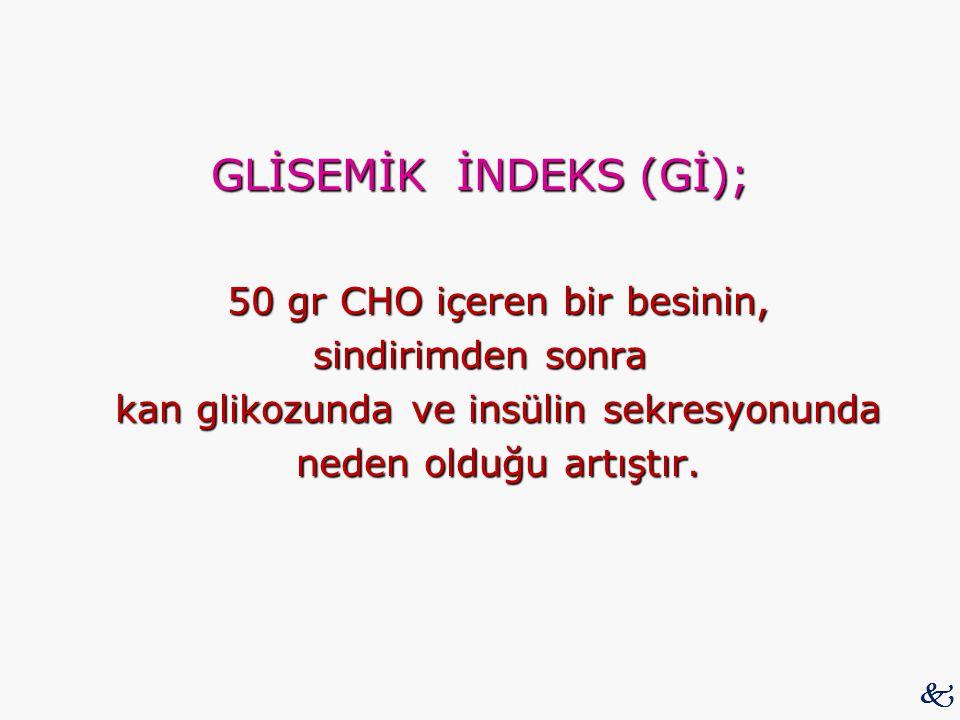 GLİSEMİK İNDEKS (Gİ); 50 gr CHO içeren bir besinin, sindirimden sonra kan glikozunda ve insülin sekresyonunda neden olduğu artıştır. 