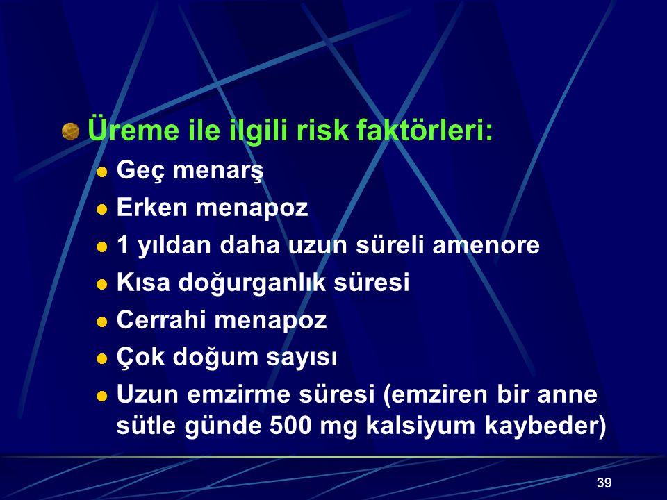 39 Üreme ile ilgili risk faktörleri: Geç menarş Erken menapoz 1 yıldan daha uzun süreli amenore Kısa doğurganlık süresi Cerrahi menapoz Çok doğum sayısı Uzun emzirme süresi (emziren bir anne sütle günde 500 mg kalsiyum kaybeder)
