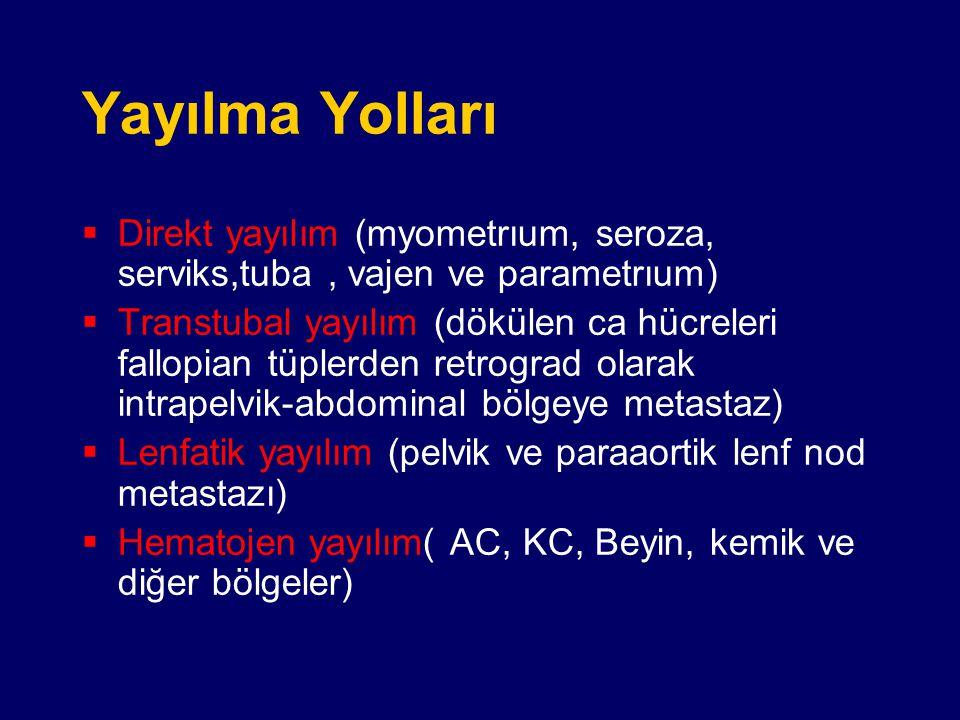 Yayılma Yolları  Direkt yayılım (myometrıum, seroza, serviks,tuba, vajen ve parametrıum)  Transtubal yayılım (dökülen ca hücreleri fallopian tüplerd