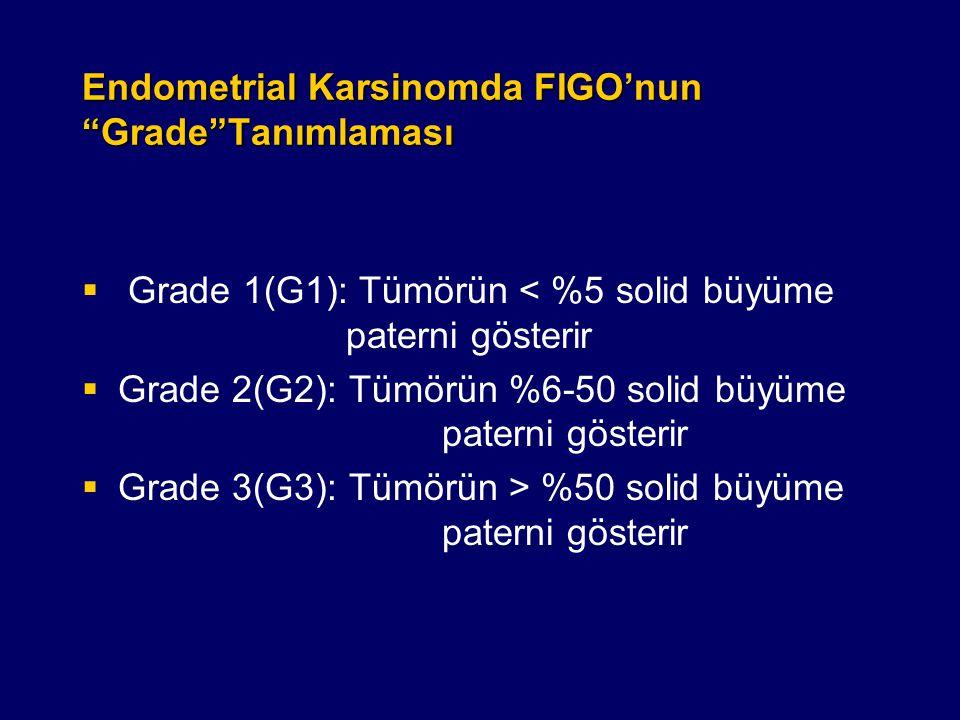 """Endometrial Karsinomda FIGO'nun """"Grade""""Tanımlaması  Grade 1(G1): Tümörün < %5 solid büyüme paterni gösterir  Grade 2(G2): Tümörün %6-50 solid büyüme"""