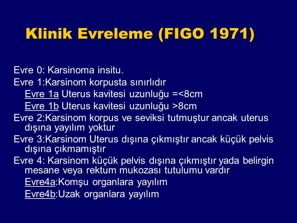 Klinik Evreleme (FIGO 1971) Evre 0: Karsinoma insitu. Evre 1:Karsinom korpusta sınırlıdır Evre 1a Uterus kavitesi uzunluğu =<8cm Evre 1b Uterus kavite