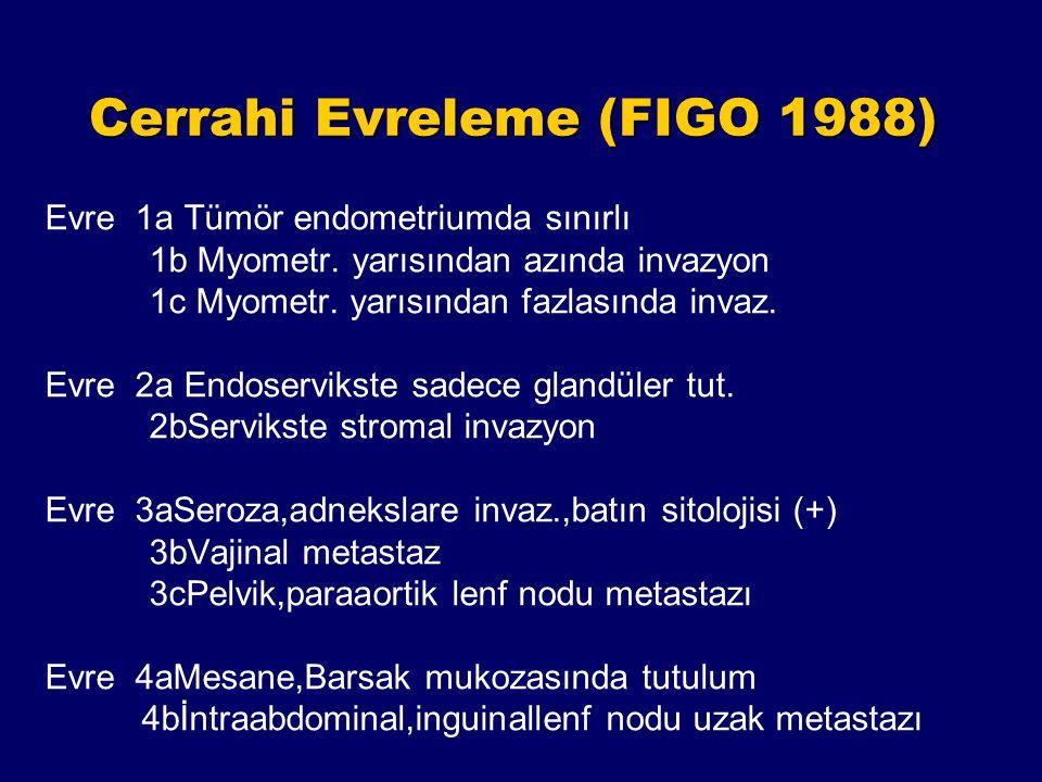 Cerrahi Evreleme (FIGO 1988) Evre 1a Tümör endometriumda sınırlı 1b Myometr. yarısından azında invazyon 1c Myometr. yarısından fazlasında invaz. Evre