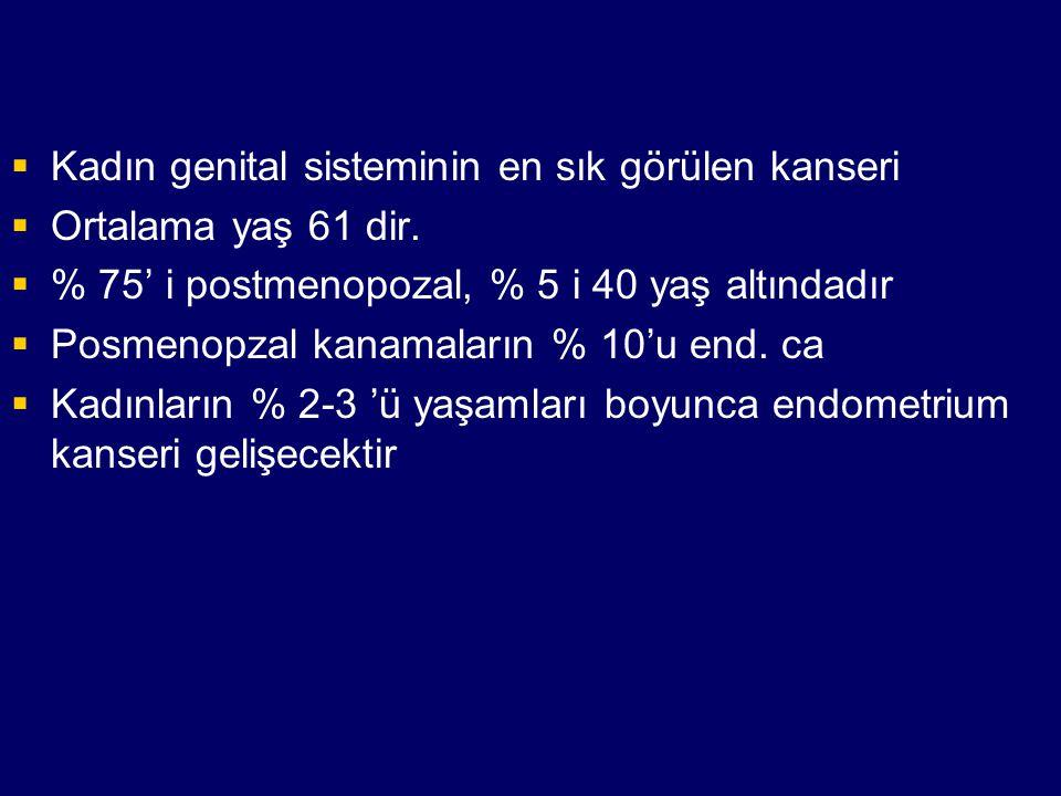  Kadın genital sisteminin en sık görülen kanseri  Ortalama yaş 61 dir.  % 75' i postmenopozal, % 5 i 40 yaş altındadır  Posmenopzal kanamaların %