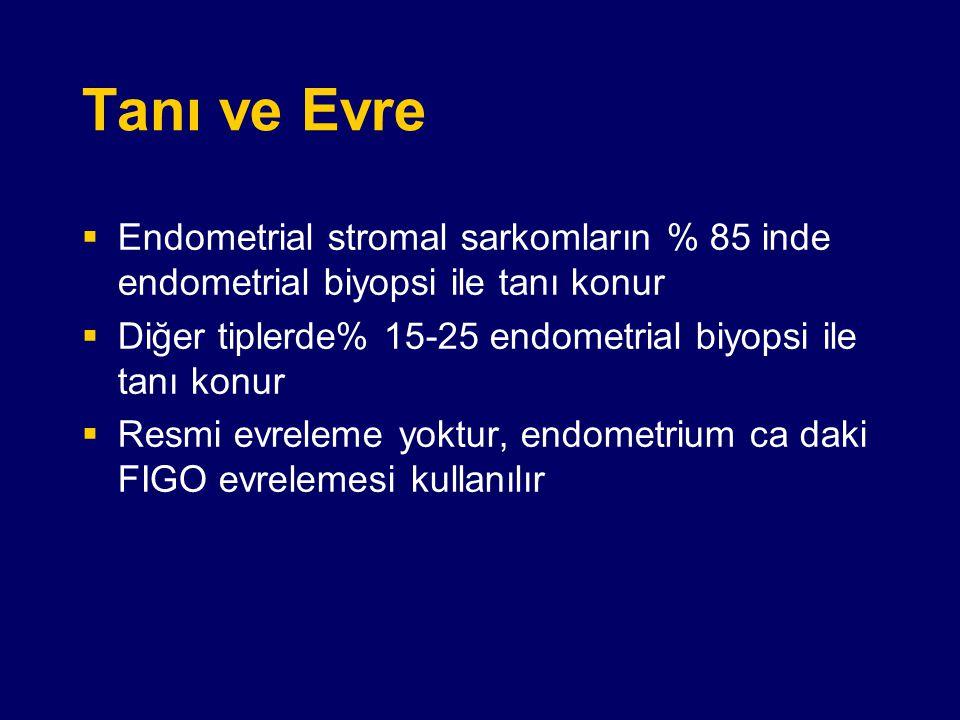 Tanı ve Evre  Endometrial stromal sarkomların % 85 inde endometrial biyopsi ile tanı konur  Diğer tiplerde% 15-25 endometrial biyopsi ile tanı konur