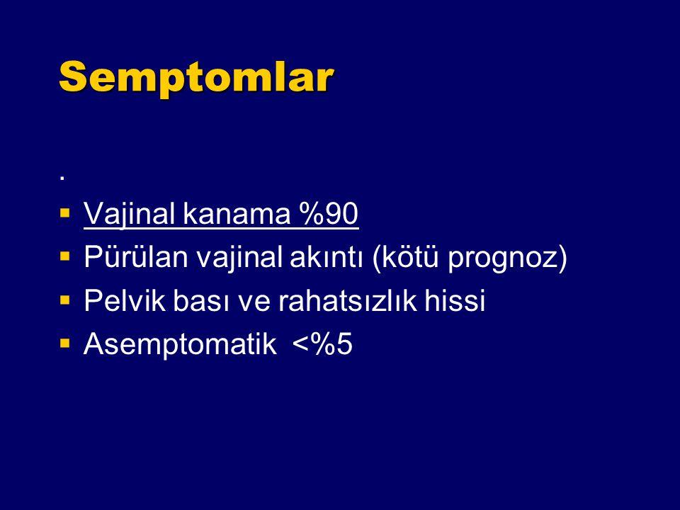 Semptomlar.  Vajinal kanama %90  Pürülan vajinal akıntı (kötü prognoz)  Pelvik bası ve rahatsızlık hissi  Asemptomatik <%5