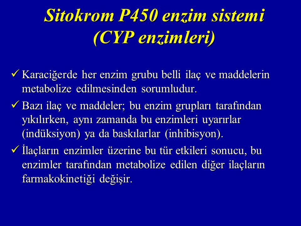 Sitokrom P450 enzim sistemi (CYP enzimleri) Karaciğerde her enzim grubu belli ilaç ve maddelerin metabolize edilmesinden sorumludur. Karaciğerde her e