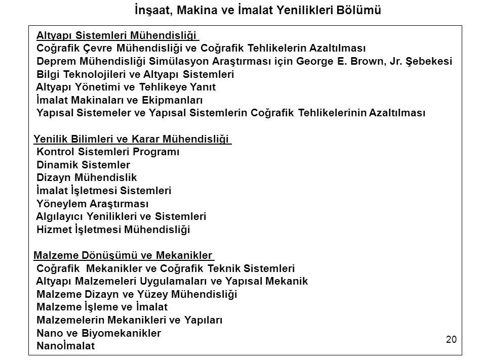 20 Altyapı Sistemleri Mühendisliği Coğrafik Çevre Mühendisliği ve Coğrafik Tehlikelerin Azaltılması Deprem Mühendisliği Simülasyon Araştırması için George E.