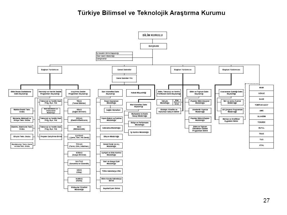 27 Türkiye Bilimsel ve Teknolojik Araştırma Kurumu