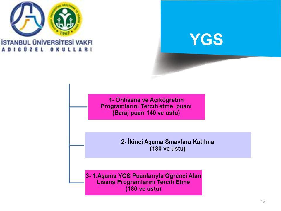 12 YGS 1- Önlisans ve Açıköğretim Programlarını Tercih etme puanı (Baraj puan 140 ve üstü) 2- İkinci Aşama Sınavlara Katılma (180 ve üstü) 3- 1.Aşama YGS Puanlarıyla Öğrenci Alan Lisans Programlarını Tercih Etme (180 ve üstü)