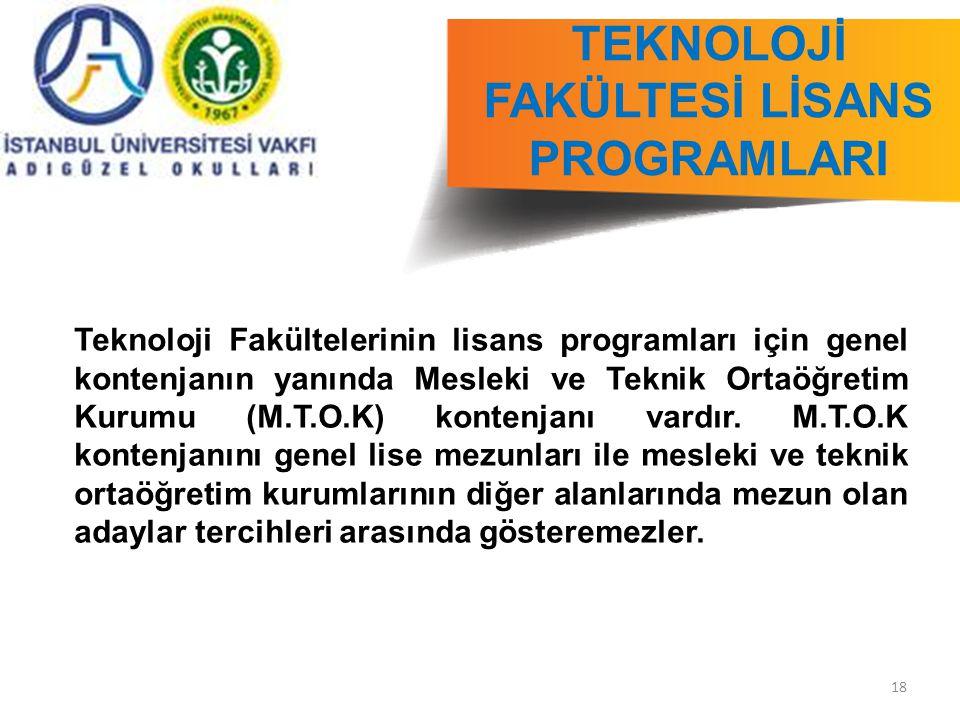 18 TEKNOLOJİ FAKÜLTESİ LİSANS PROGRAMLARI Teknoloji Fakültelerinin lisans programları için genel kontenjanın yanında Mesleki ve Teknik Ortaöğretim Kurumu (M.T.O.K) kontenjanı vardır.