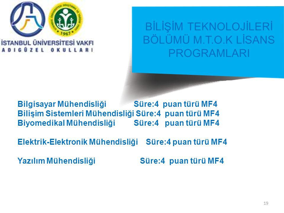 19 BİLİŞİM TEKNOLOJİLERİ BÖLÜMÜ M.T.O.K LİSANS PROGRAMLARI Bilgisayar Mühendisliği Süre:4 puan türü MF4 Bilişim Sistemleri Mühendisliği Süre:4 puan türü MF4 Biyomedikal Mühendisliği Süre:4 puan türü MF4 Elektrik-Elektronik Mühendisliği Süre:4 puan türü MF4 Yazılım Mühendisliği Süre:4 puan türü MF4