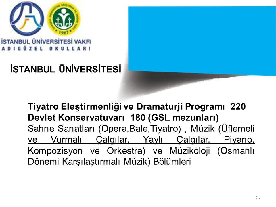 27 Tiyatro Eleştirmenliği ve Dramaturji Programı 220 Devlet Konservatuvarı 180 (GSL mezunları) Sahne Sanatları (Opera,Bale,Tiyatro), Müzik (Üflemeli ve Vurmalı Çalgılar, Yaylı Çalgılar, Piyano, Kompozisyon ve Orkestra) ve Müzikoloji (Osmanlı Dönemi Karşılaştırmalı Müzik) Bölümleri İSTANBUL ÜNİVERSİTESİ