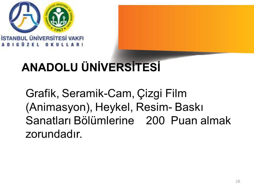 28 Grafik, Seramik-Cam, Çizgi Film (Animasyon), Heykel, Resim- Baskı Sanatları Bölümlerine 200 Puan almak zorundadır.